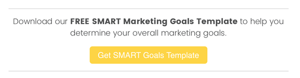 Guide To Running An Inbound Marketing Campaign - Inbound Button CTA Example