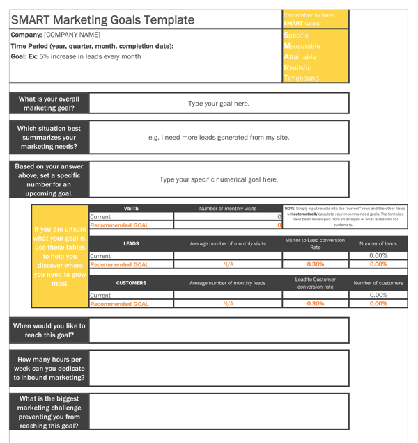 How to Run An Inbound Marketing Campaign - Smart Marketing Goals Template